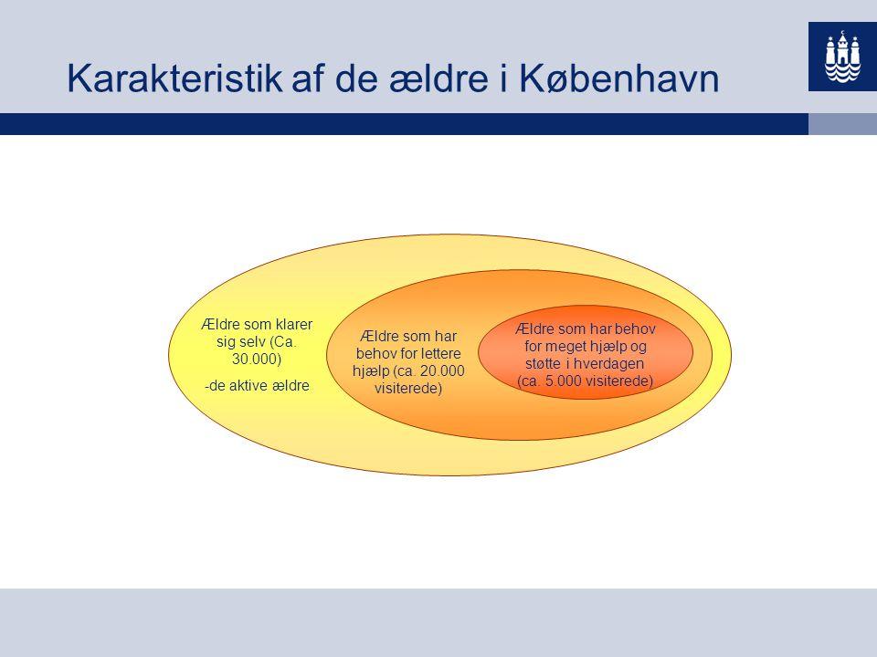 Karakteristik af de ældre i København