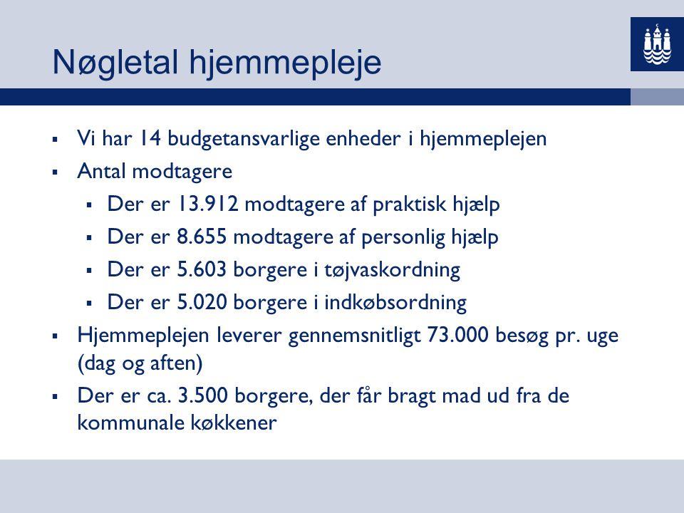 Nøgletal hjemmepleje Vi har 14 budgetansvarlige enheder i hjemmeplejen