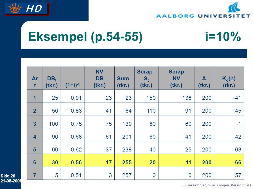 Eksempel (p.54-55) i=10% År t DBt (tkr.) (1+i)-t NV DB Sum Scrap St A