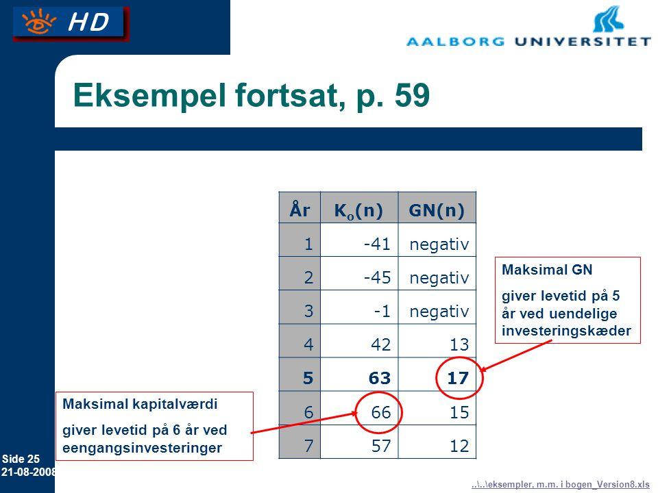 Eksempel fortsat, p. 59 År Ko(n) GN(n) 1 -41 negativ 2 -45 3 -1 4 42