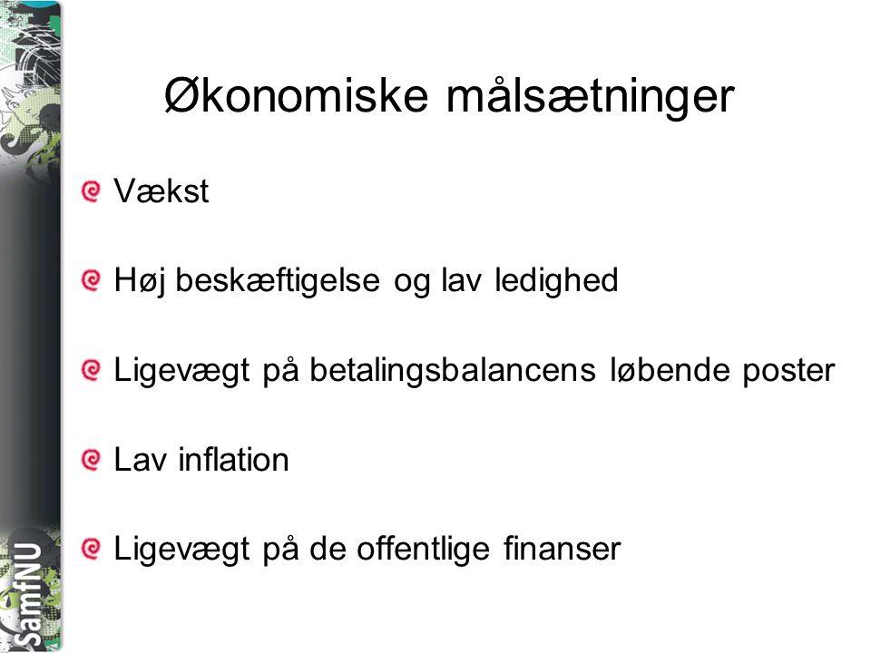 Økonomiske målsætninger