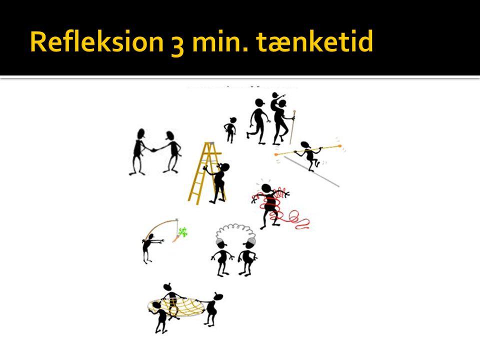Refleksion 3 min. tænketid