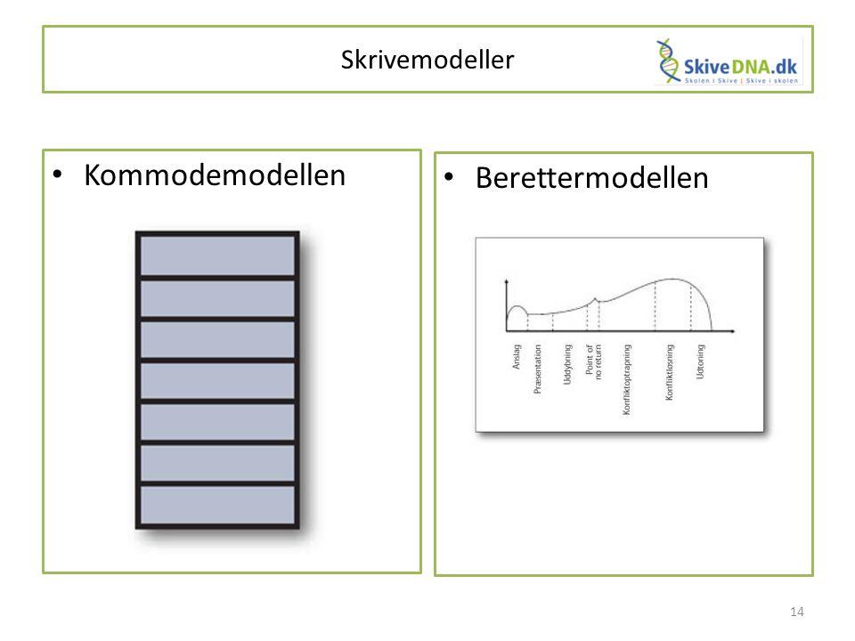 Skrivemodeller Kommodemodellen Berettermodellen