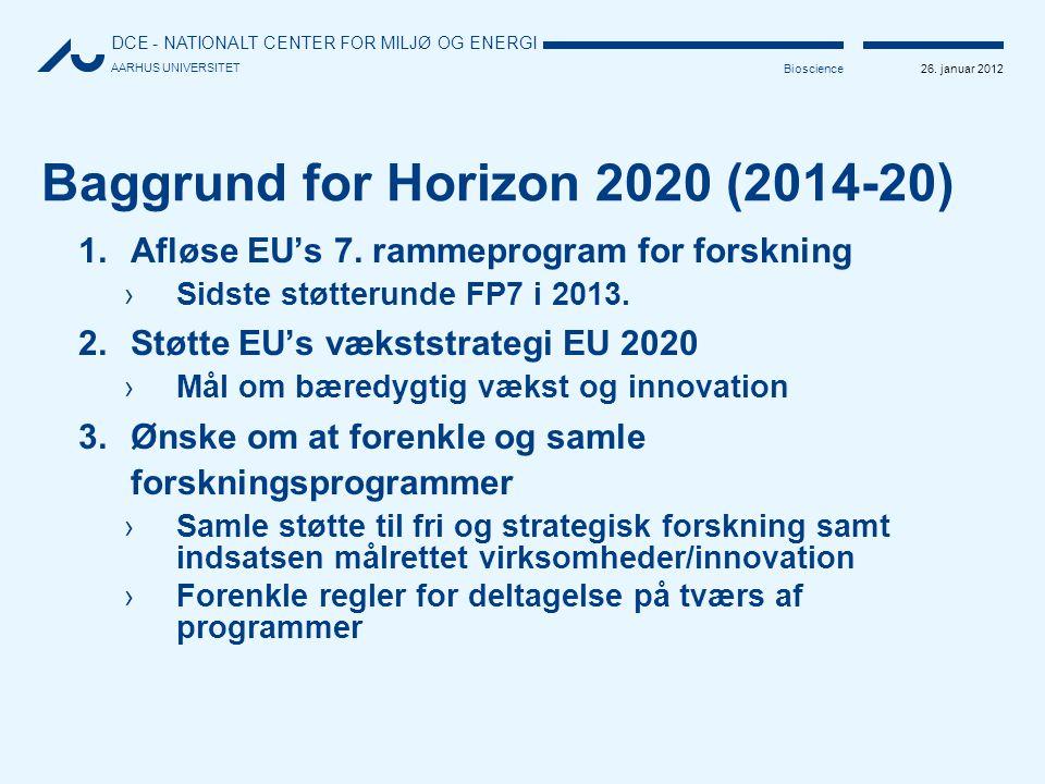 Baggrund for Horizon 2020 (2014-20)