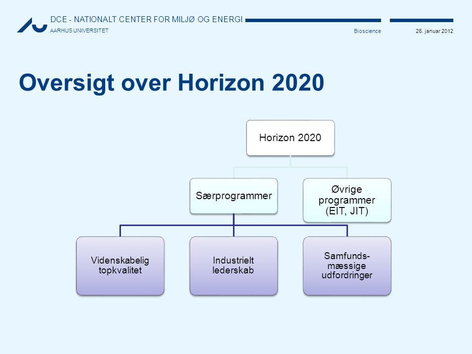 Oversigt over Horizon 2020 Horizon 2020 Øvrige programmer (EIT, JIT)