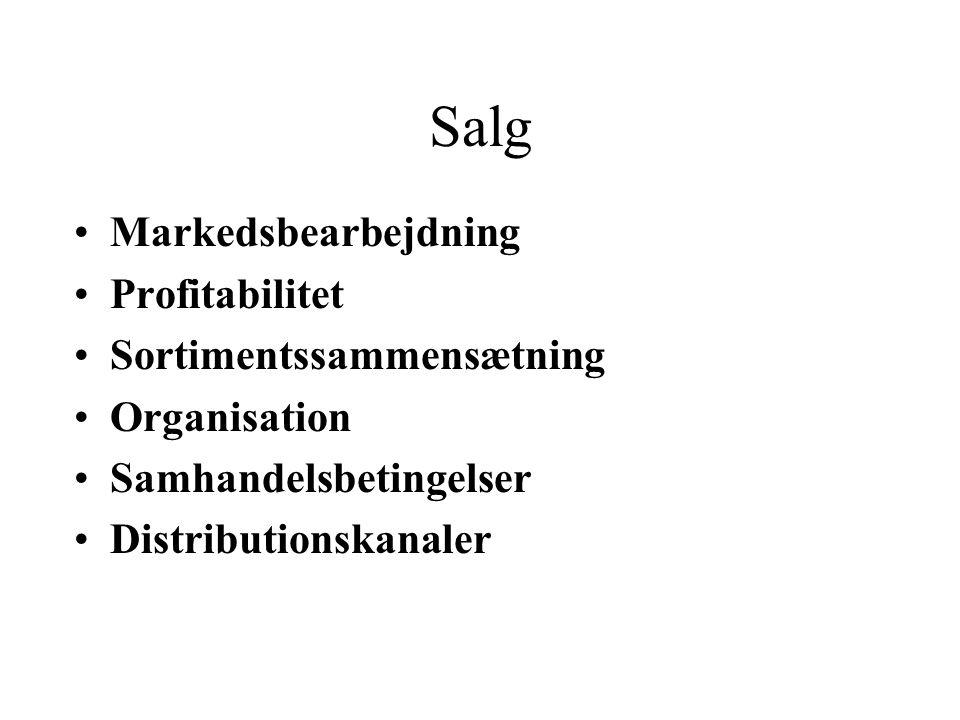 Salg Markedsbearbejdning Profitabilitet Sortimentssammensætning