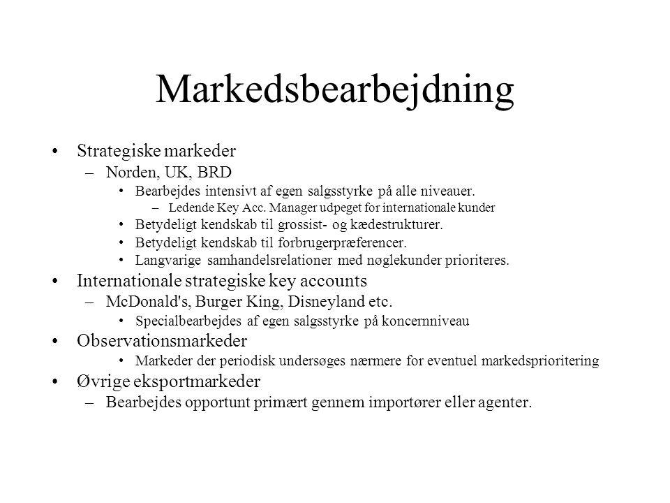 Markedsbearbejdning Strategiske markeder