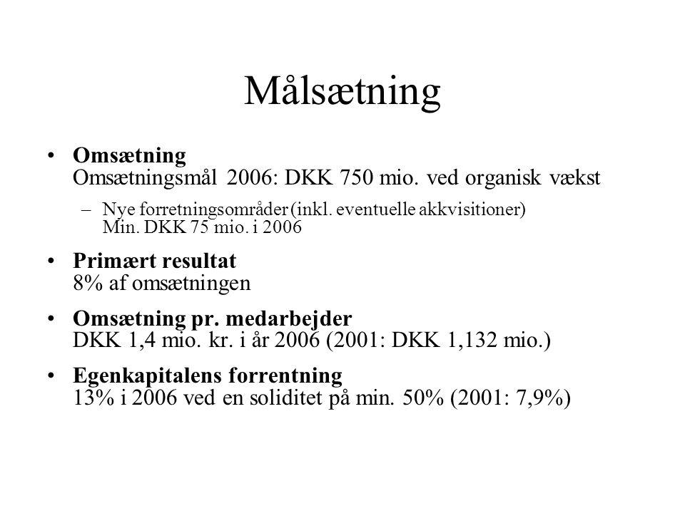 Målsætning Omsætning Omsætningsmål 2006: DKK 750 mio. ved organisk vækst.