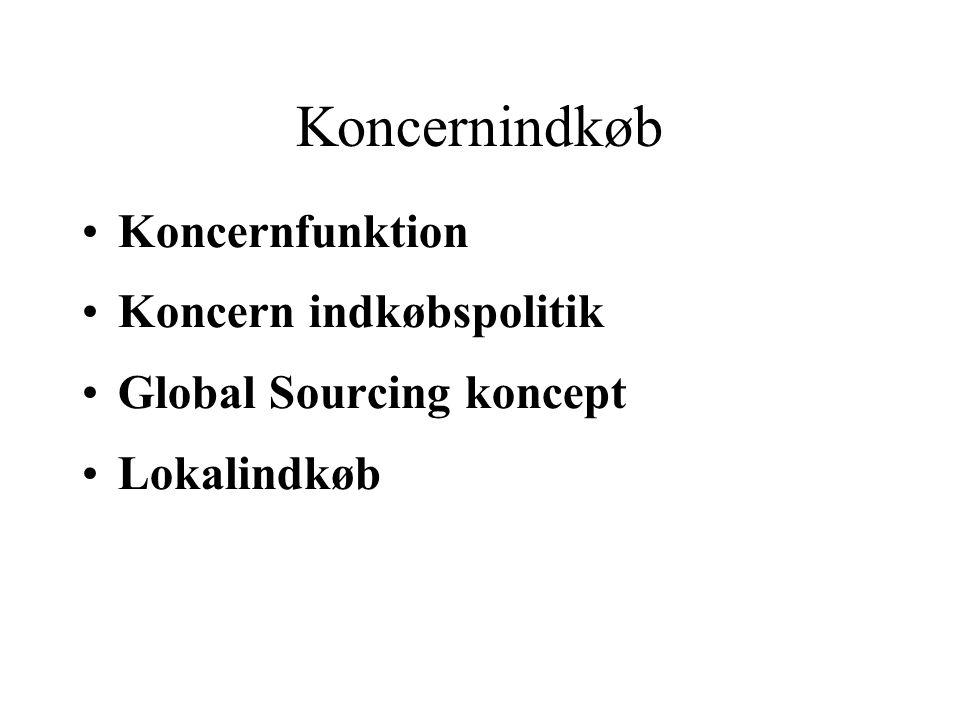 Koncernindkøb Koncernfunktion Koncern indkøbspolitik