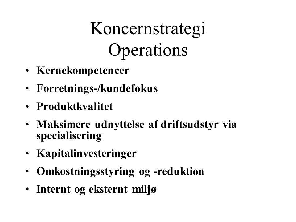 Koncernstrategi Operations