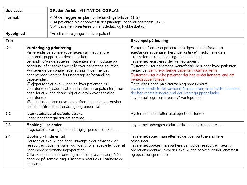 Use case: 2 Patientforløb - VISITATION OG PLAN. Formål: At der lægges en plan for behandlingsforløbet (1, 2)