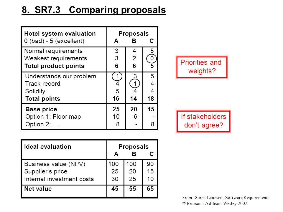 8. SR7.3 Comparing proposals