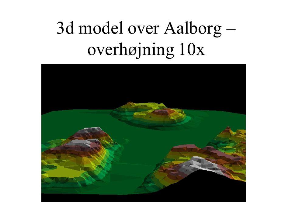 3d model over Aalborg – overhøjning 10x