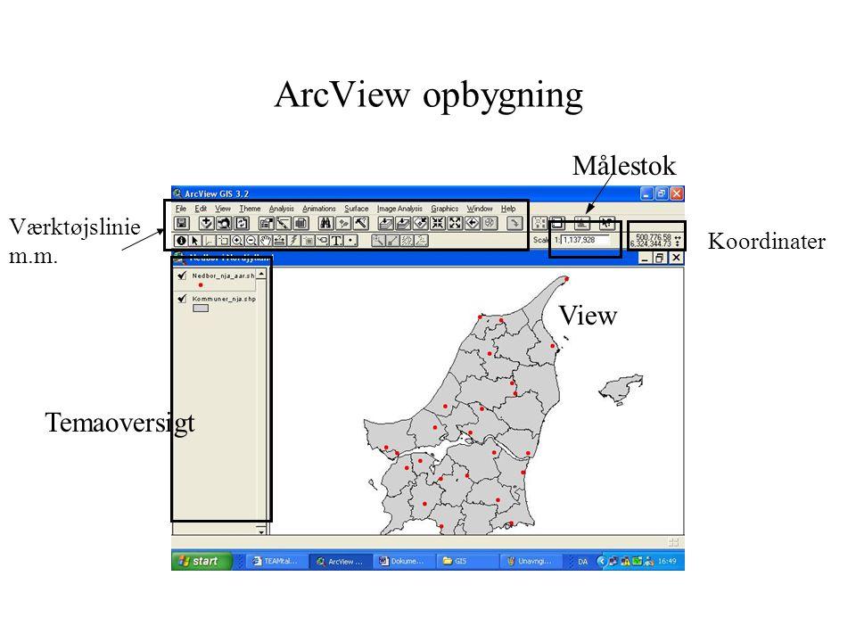 ArcView opbygning Målestok View Temaoversigt Værktøjslinie m.m.