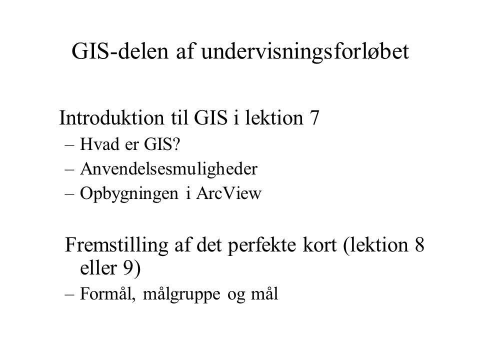 GIS-delen af undervisningsforløbet