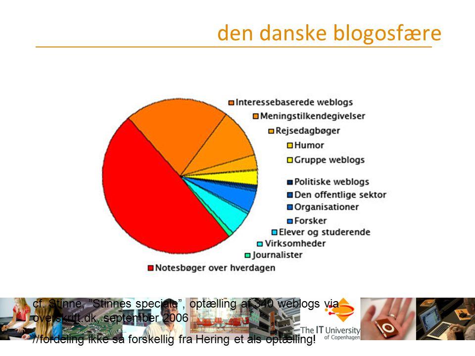 den danske blogosfære cf. Stinne, Stinnes speciale , optælling af 340 weblogs via overskrift.dk, september 2006.