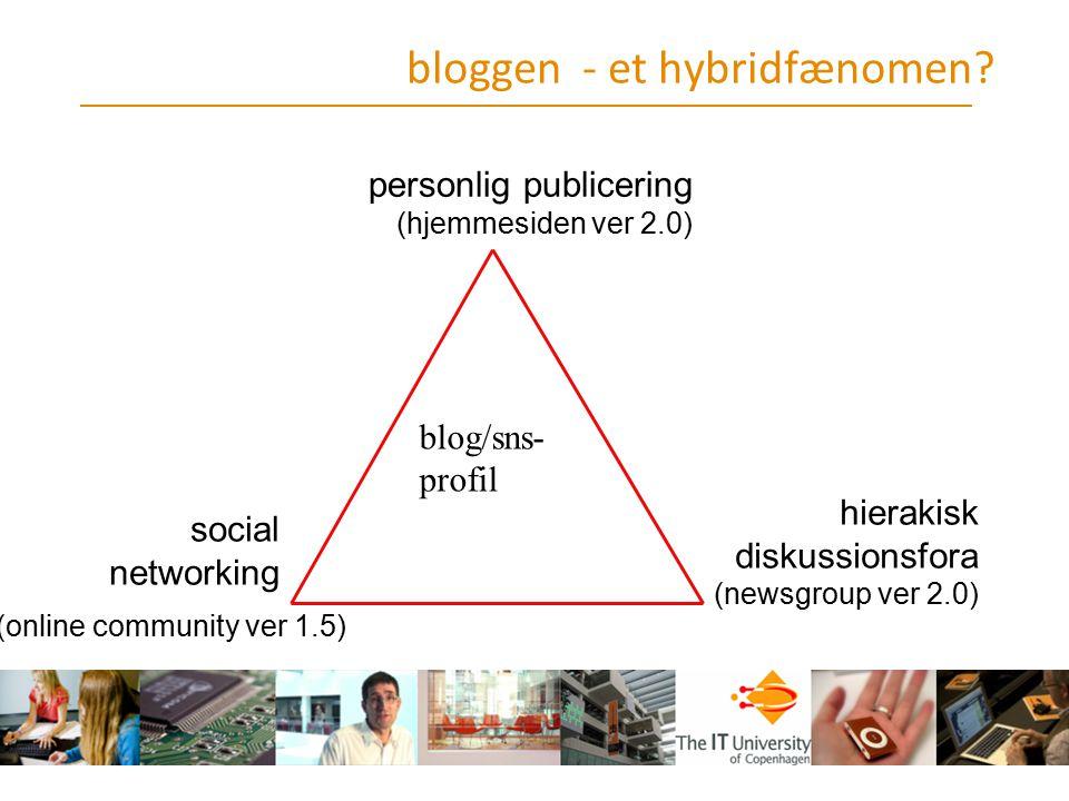 bloggen - et hybridfænomen