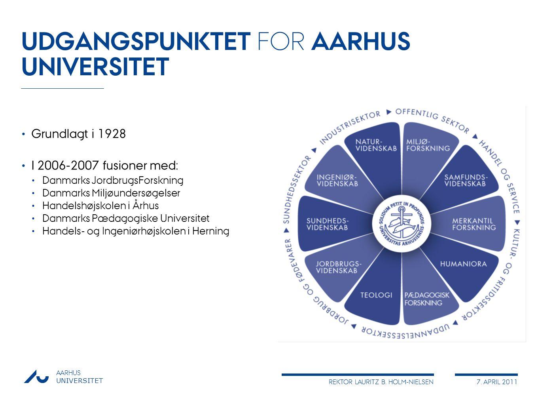 UDGANGSPUNKTET FOR AARHUS UNIVERSITET