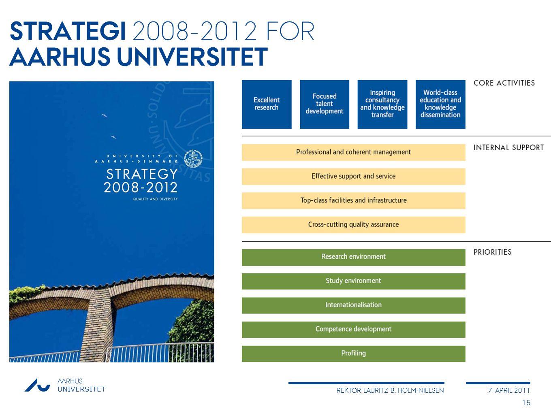 STRATEGI 2008-2012 FOR AARHUS UNIVERSITET