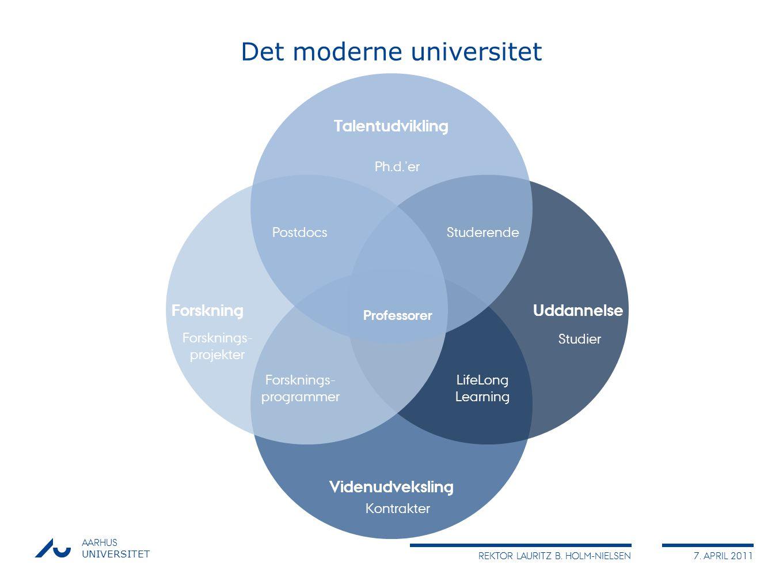 Triple-helix universitetet Det moderne universitet