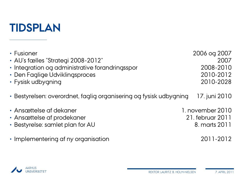 TIDSPLAN Fusioner 2006 og 2007 AU's fælles Strategi 2008-2012 2007