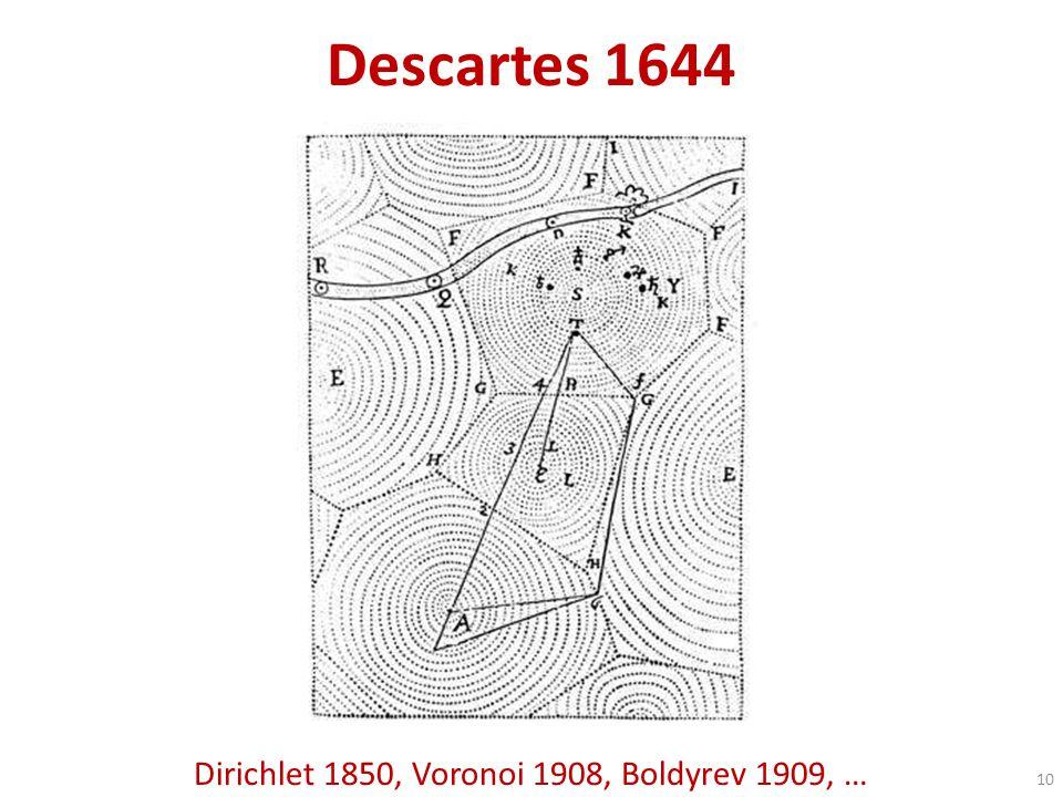 Dirichlet 1850, Voronoi 1908, Boldyrev 1909, …