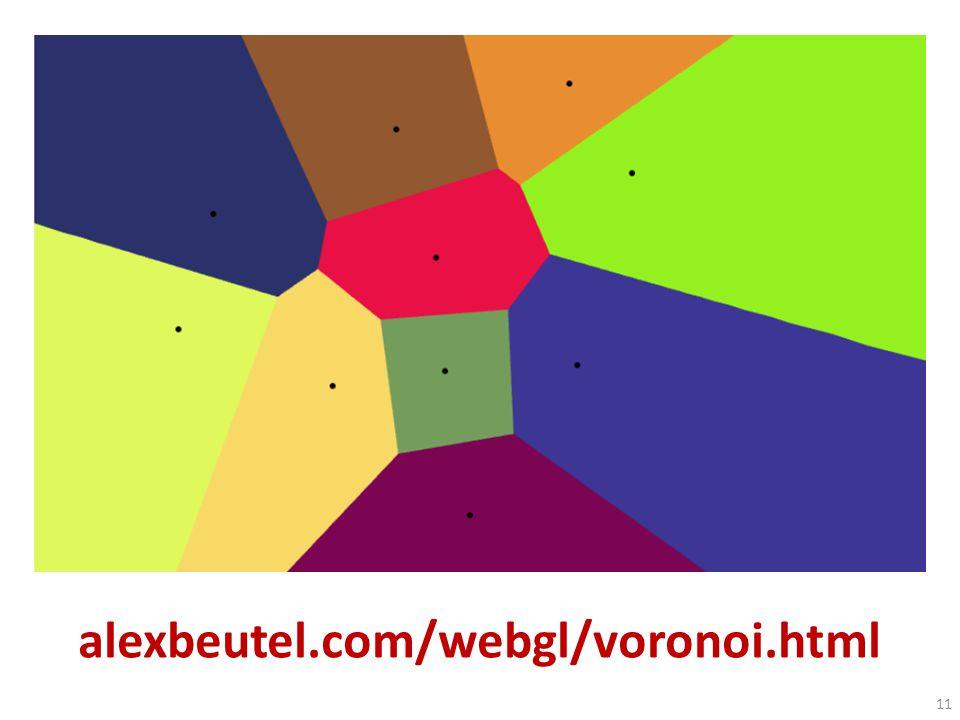 Web-side der visualiser dynamiske ændringer i Voronoi diagrammet
