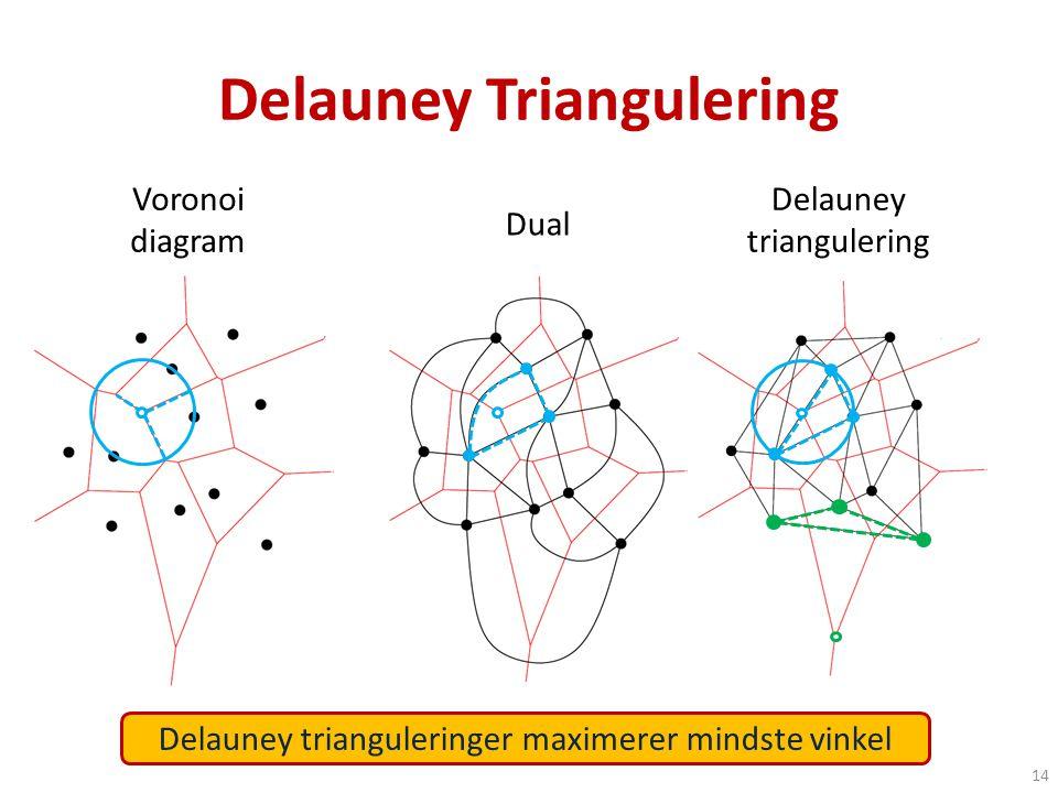 Delauney Triangulering