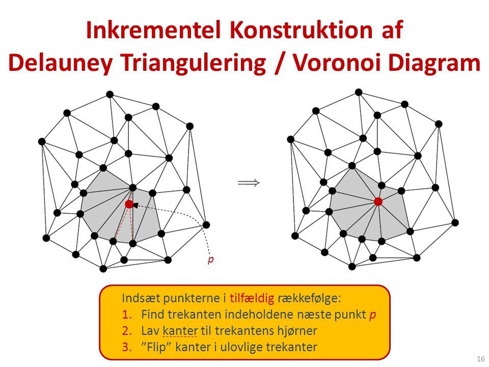 Inkrementel Konstruktion af Delauney Triangulering / Voronoi Diagram
