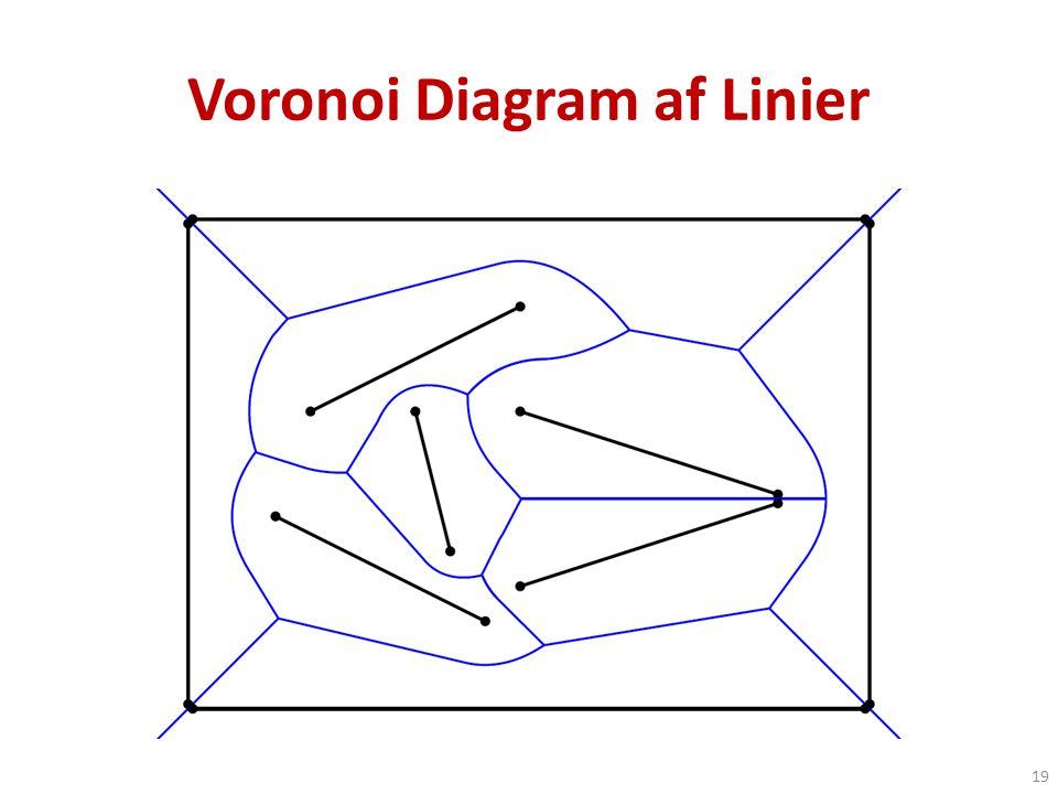 Voronoi Diagram af Linier