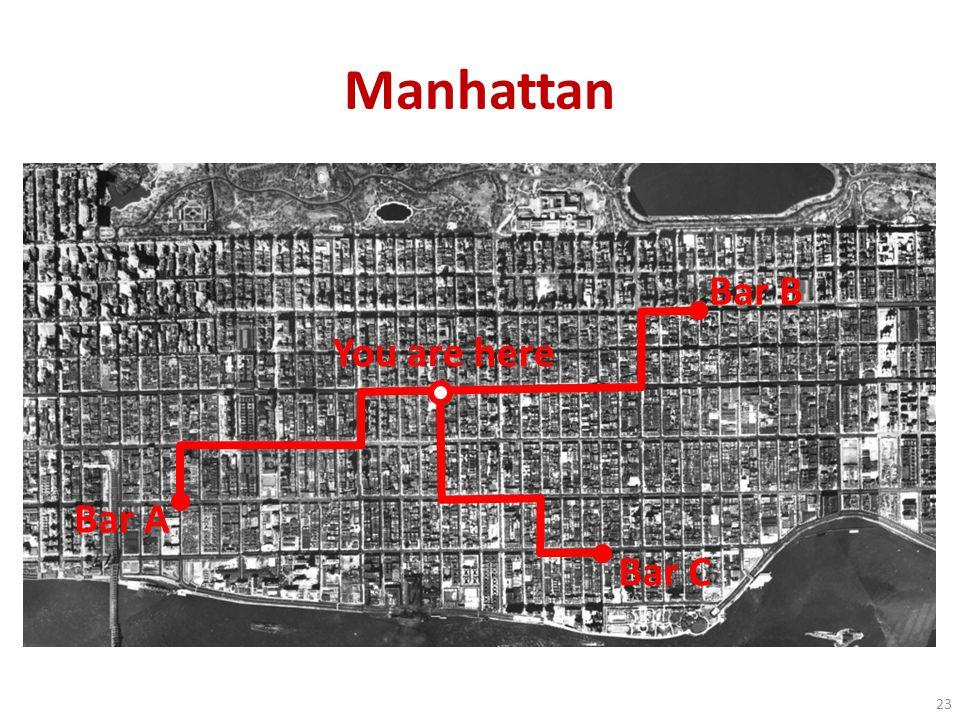 Manhattan Bar B You are here Bar A Bar C
