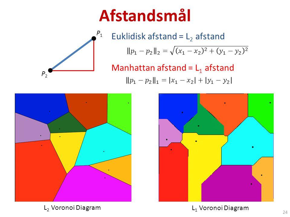 Afstandsmål Euklidisk afstand = L2 afstand
