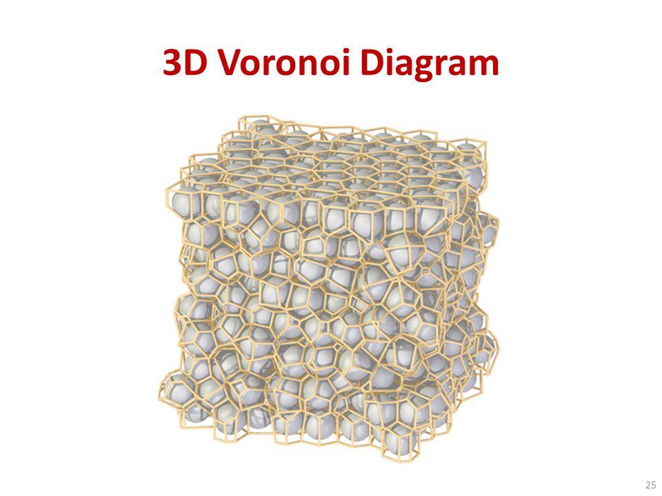 3D Voronoi Diagram Plads O(n^2)