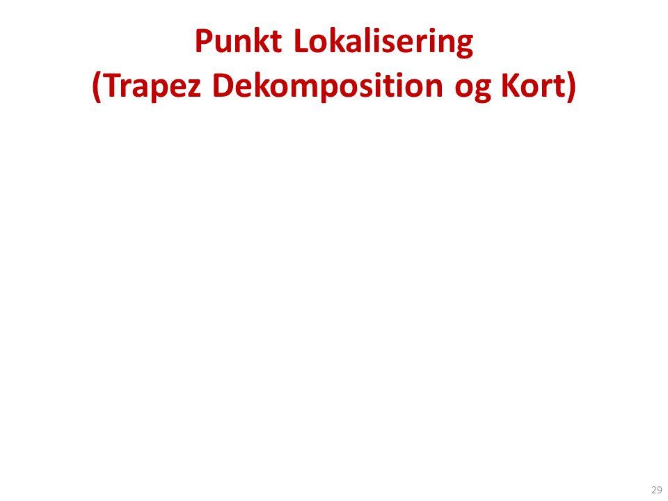 Punkt Lokalisering (Trapez Dekomposition og Kort)