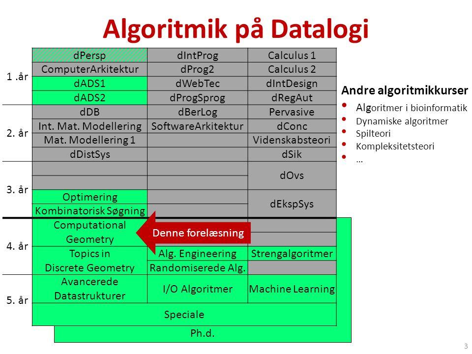 Algoritmik på Datalogi