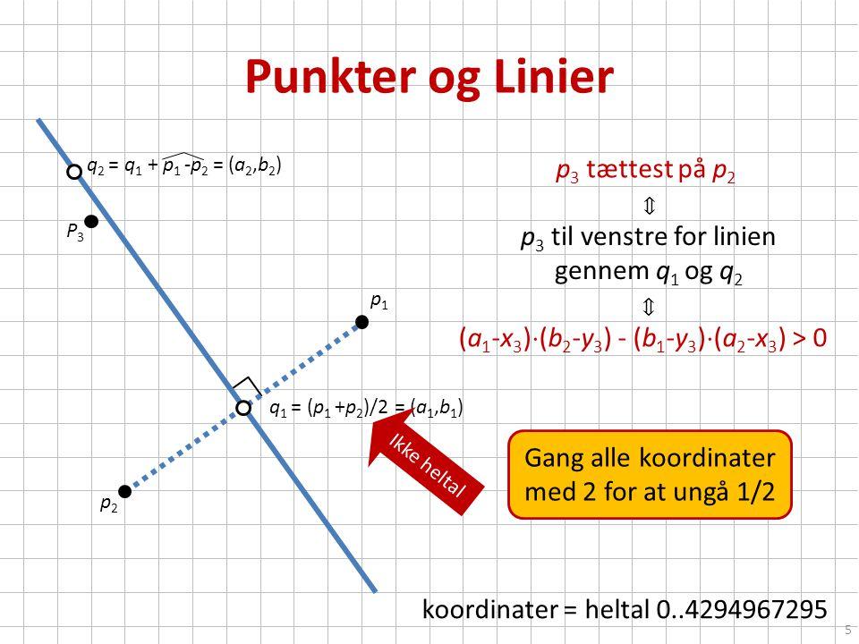 Punkter og Linier p3 tættest på p2