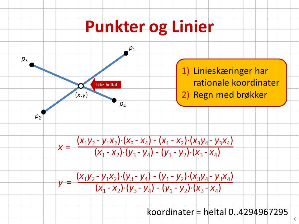 Punkter og Linier Linieskæringer har rationale koordinater