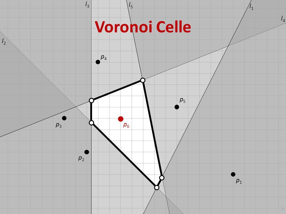 Voronoi Celle l3 l5 l1 l4 l2 p4 p5 p3 p6 p2 p1