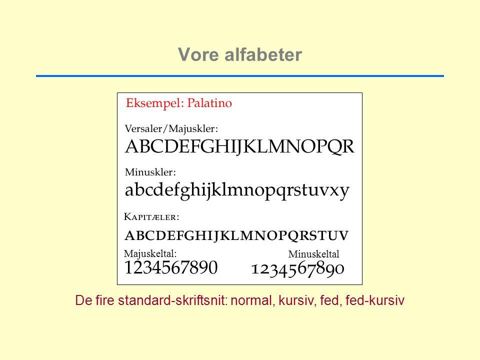 Vore alfabeter Majuskeltal: Minuskeltal.