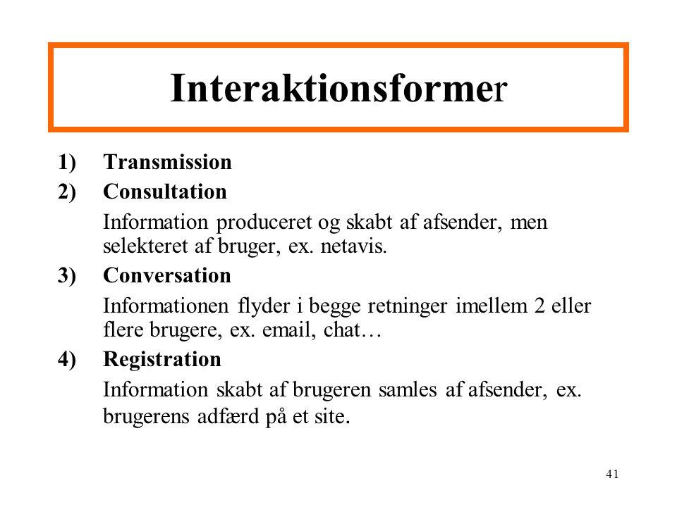 Interaktionsformer Transmission Consultation