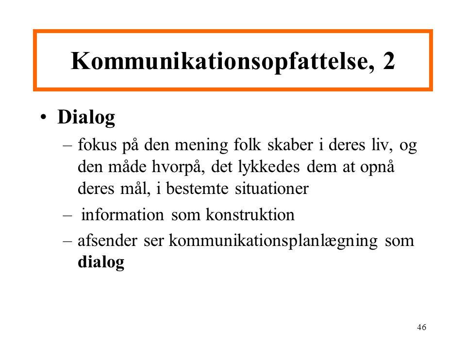 Kommunikationsopfattelse, 2