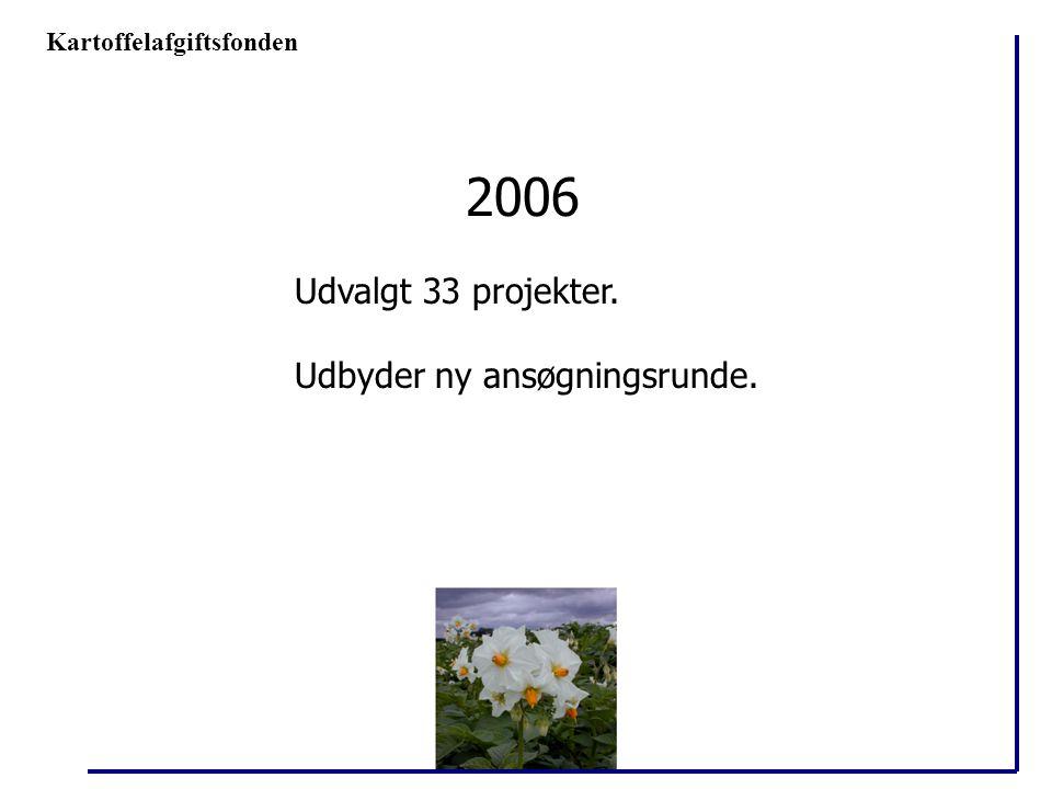 2006 Udvalgt 33 projekter. Udbyder ny ansøgningsrunde.