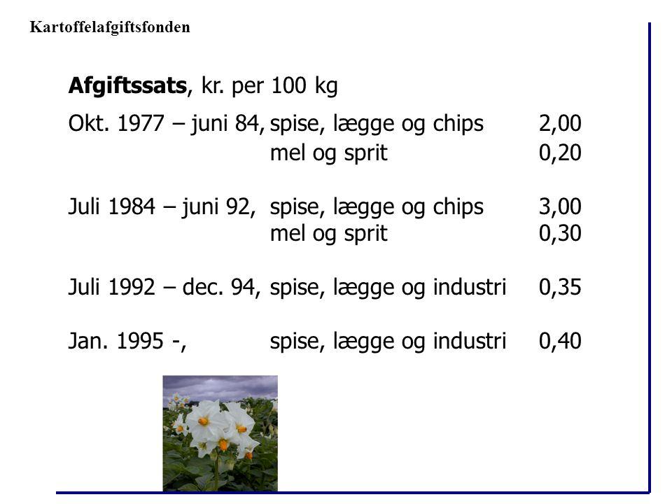 Okt. 1977 – juni 84, spise, lægge og chips 2,00 mel og sprit 0,20