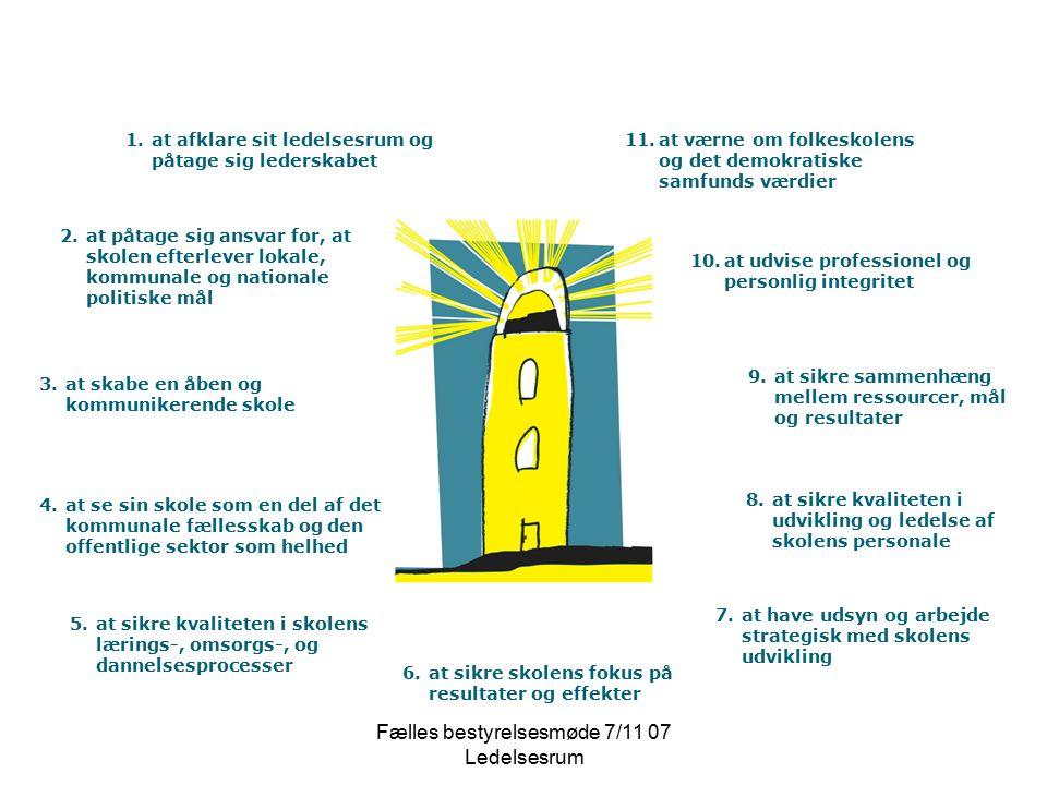 Fælles bestyrelsesmøde 7/11 07 Ledelsesrum