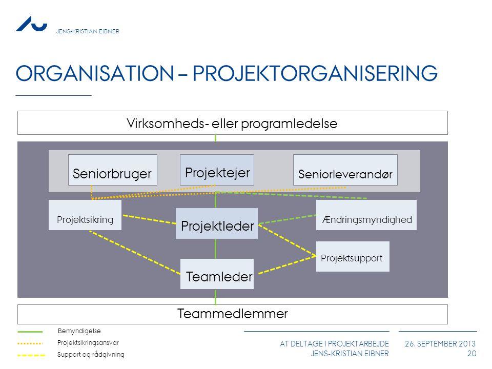 Organisation – Projektorganisering