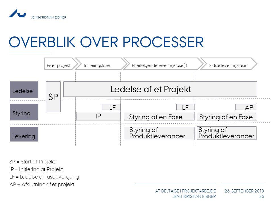 Overblik over processer