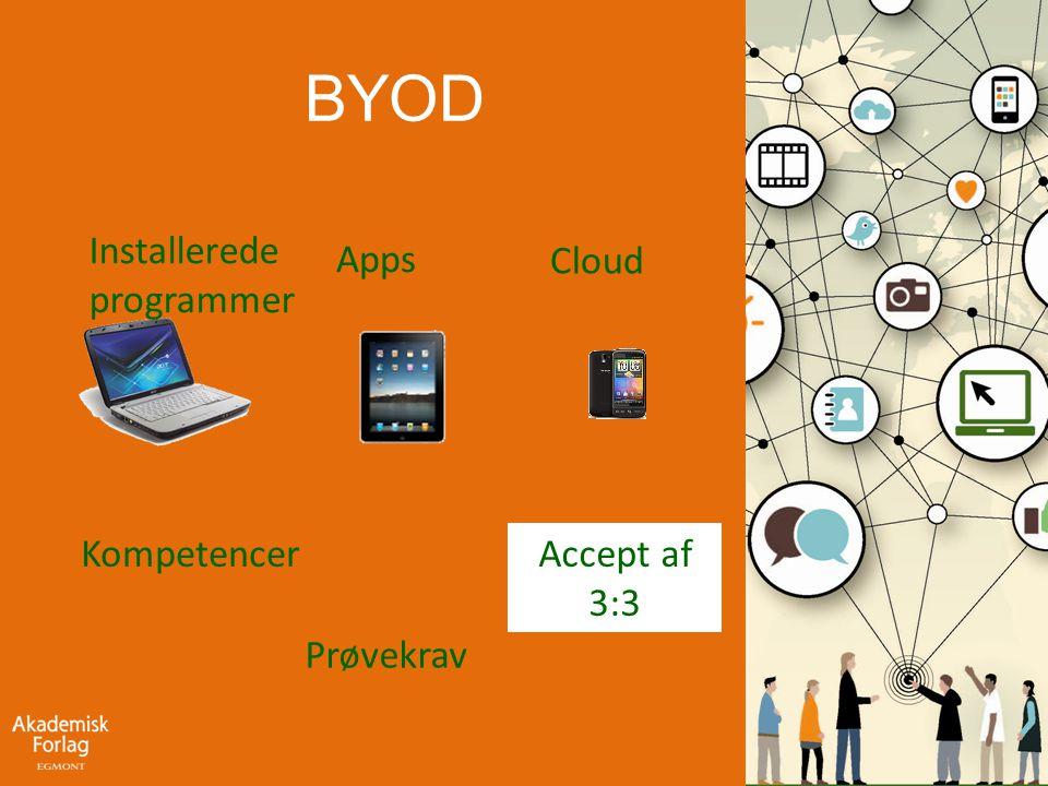 BYOD Installerede programmer Apps Cloud Kompetencer Accept af 3:3
