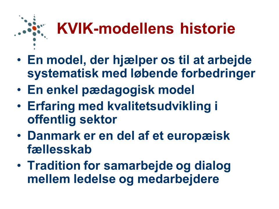KVIK-modellens historie