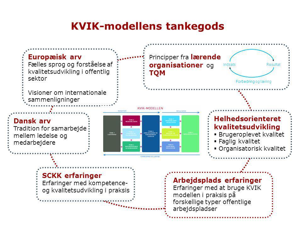 KVIK-modellens tankegods