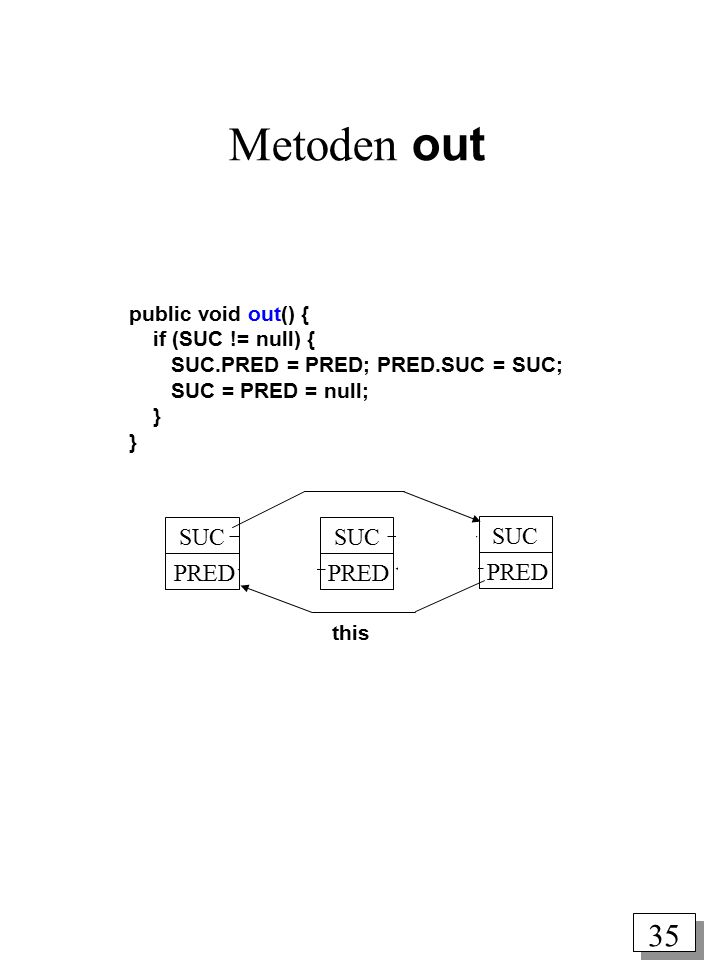 Metoden out SUC PRED public void out() { if (SUC != null) {